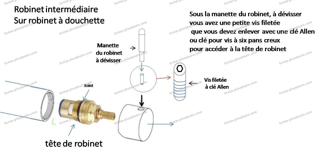 explication pour démonter le robinet