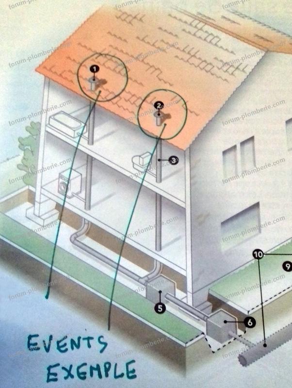installation évents toiture