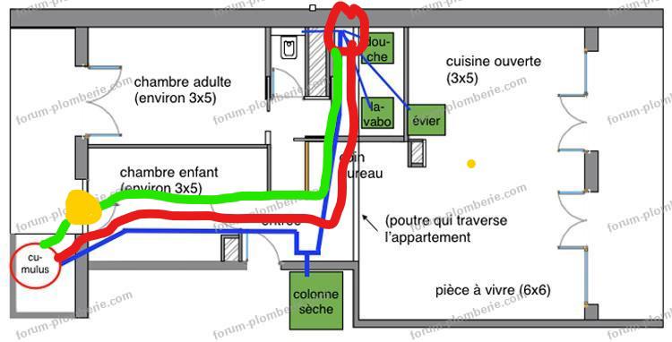 plan rénovation plomberie appartement