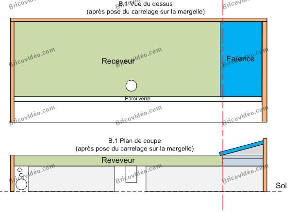 schéma receveur 2