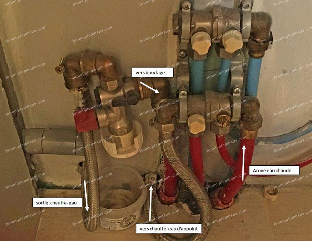 schéma bouclage plomberie