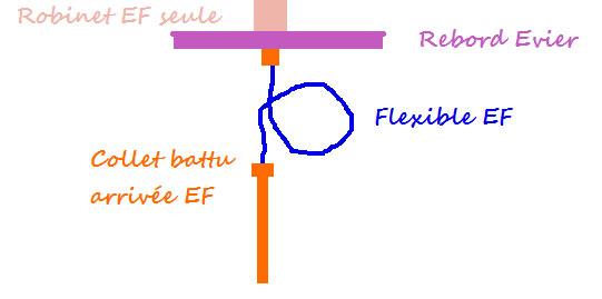 schéma flexible robinet évier