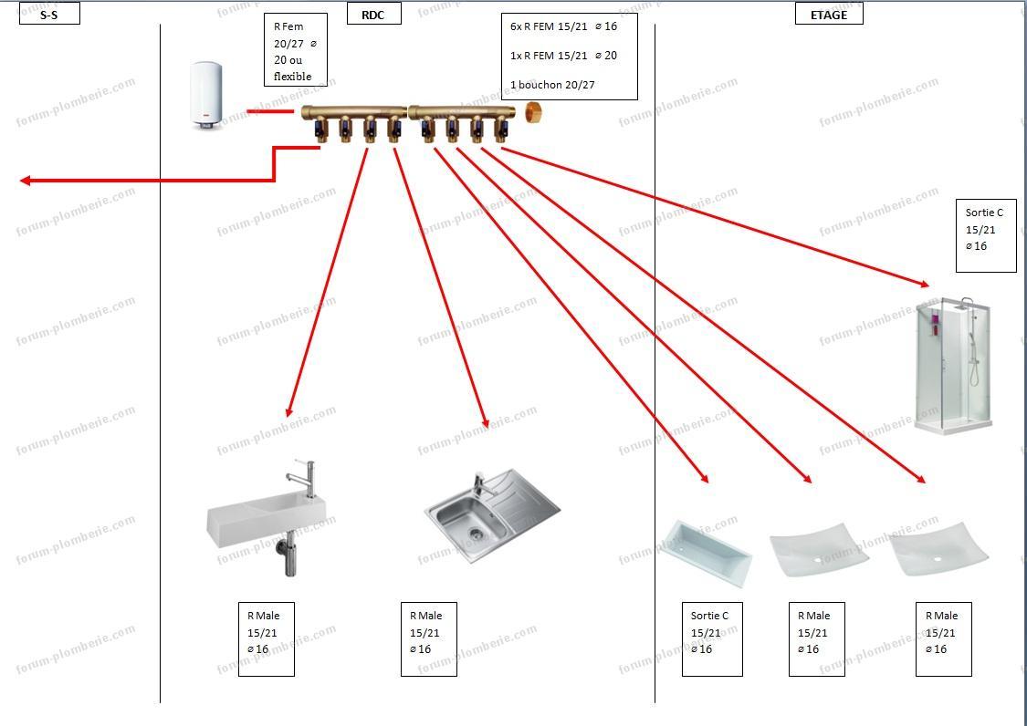 travaux plomberie avis sur sch ma future installation questions r ponses plomberie. Black Bedroom Furniture Sets. Home Design Ideas