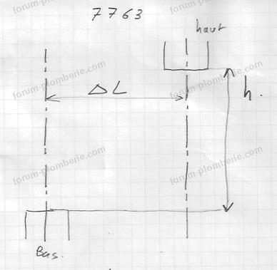 schéma raccords PVC