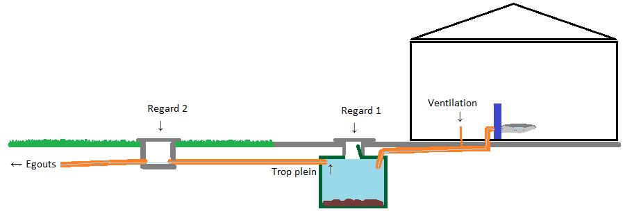 Bricovid o plomberie probl me coulement anormal chasse d 39 eau wc suspendu geberit - Schema chasse d eau ...