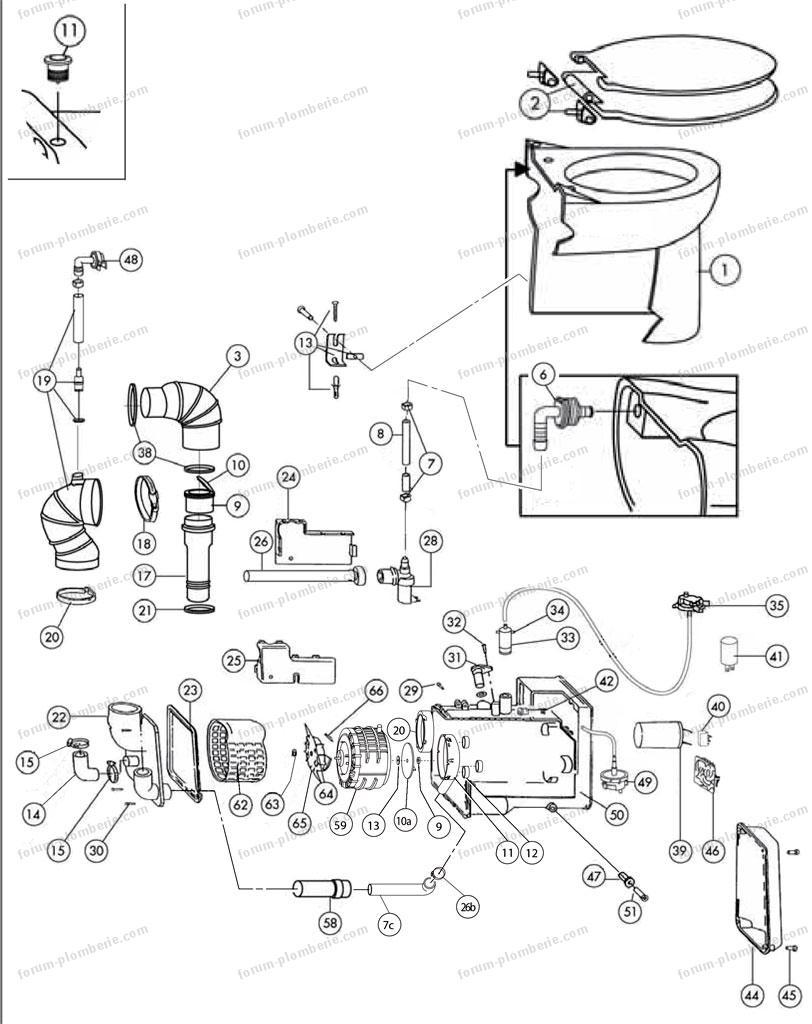 forum plomberie sanibroyeur qui n 39 vacue plus je recherche des conseils pour le r parer. Black Bedroom Furniture Sets. Home Design Ideas